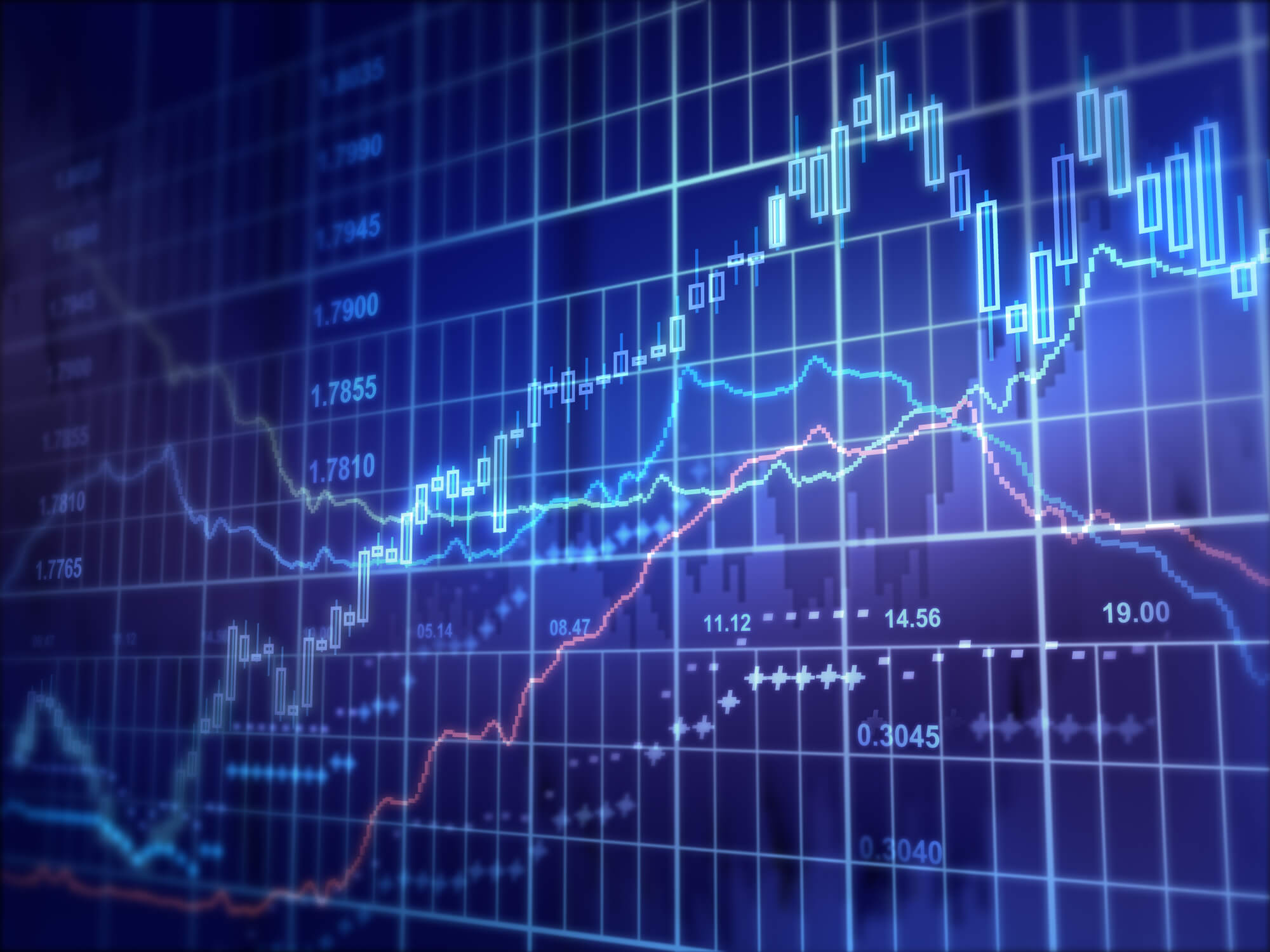 what is Financial analysis in West Palm Beach?